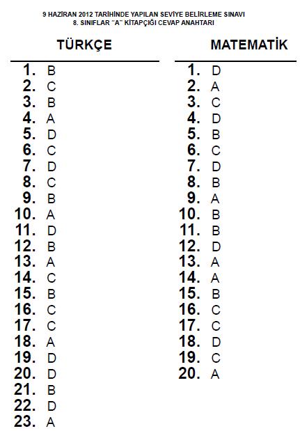 2012 SBS Cevap Anahtarı 3