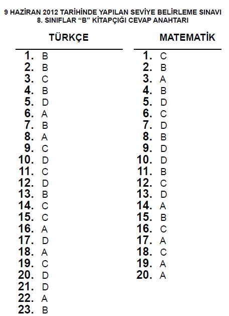 2012 SBS Cevap Anahtarı 8