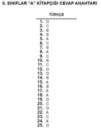 6. Sınıf PYBS - Bursluluk Cevap Anahtarı - 10 Haziran 2012 2