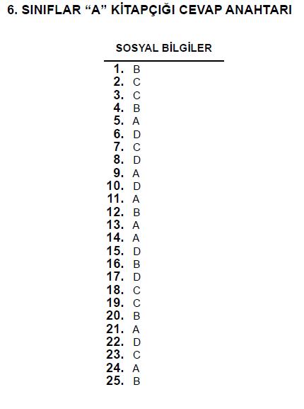 6. Sınıf PYBS - Bursluluk Cevap Anahtarı - 10 Haziran 2012 5