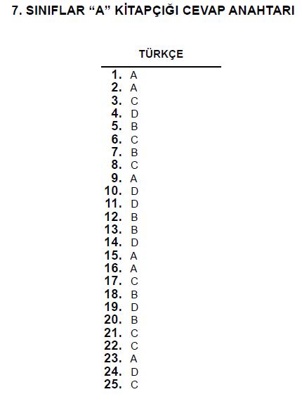 7. Sınıf PYBS - Bursluluk Cevap Anahtarı - 10 Haziran 2012 2
