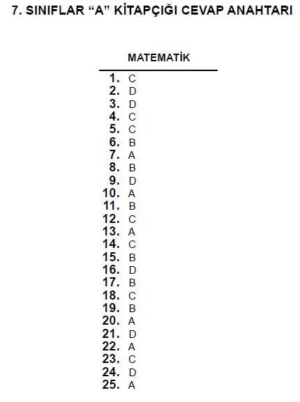 7. Sınıf PYBS - Bursluluk Cevap Anahtarı - 10 Haziran 2012 3