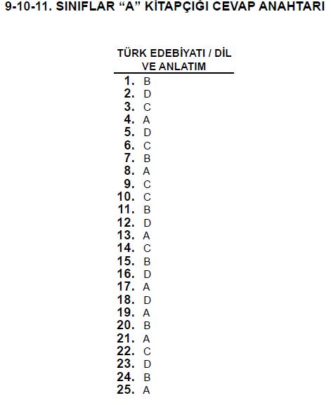 9. Sınıf PYBS - Bursluluk Cevap Anahtarı - 10 Haziran 2012 2