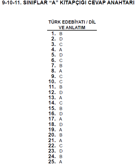 10. Sınıf PYBS - Bursluluk Cevap Anahtarı - 10 Haziran 2012 2