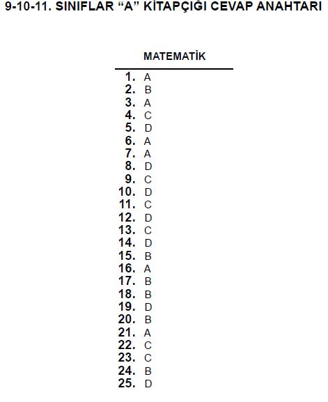 11. Sınıf PYBS - Bursluluk Cevap Anahtarı - 10 Haziran 2012 3