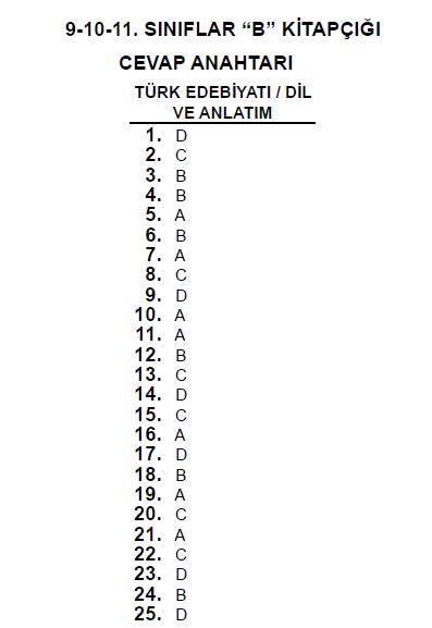 11. Sınıf PYBS - Bursluluk Cevap Anahtarı - 10 Haziran 2012 6