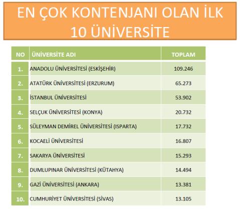 2012 Üniversite Kontenjanları, Tercih ve Yerleştirme İşlemleri 5