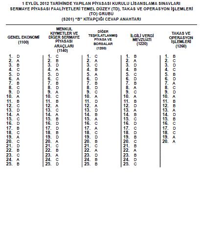 1-2 Eylül 2012 SPK Sınavı Cevapları 4