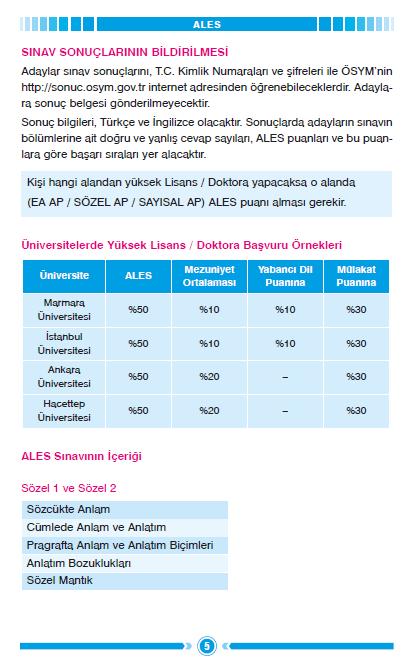 2012 ALES Sınav Rehberi 6