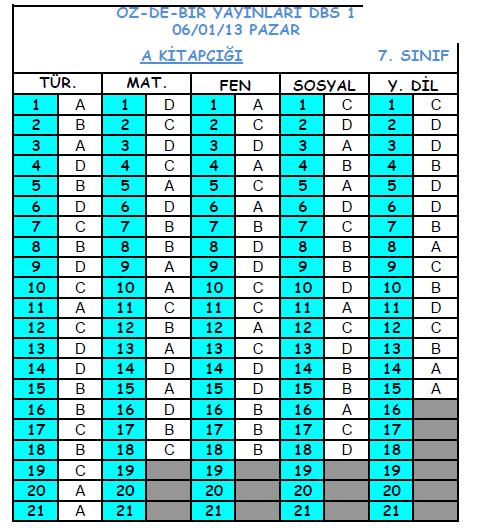 2013 Özdebir 7. Sınıf 1. DBS Deneme Sınavı (DBS 7-D/I ) Cevap Anahtarı 2