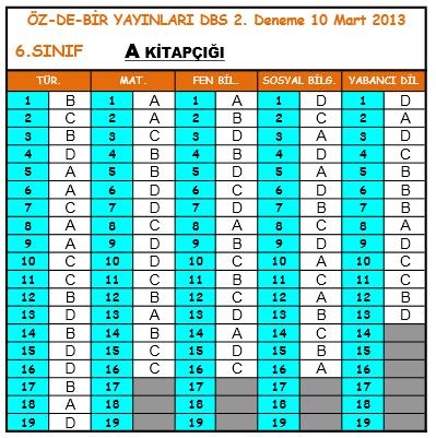 10 Mart 2013 Özdebir 6.Sınıf DBS-2  Cevap Anahtarı 2