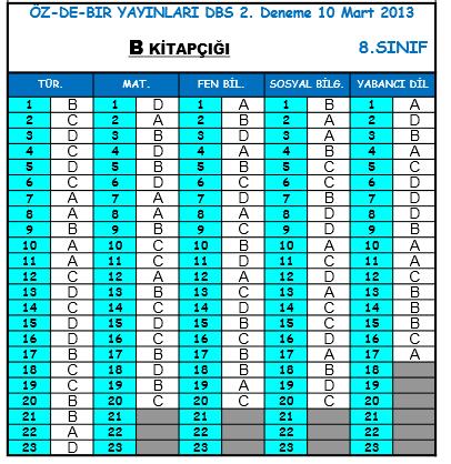 10 Mart 2013 Özdebir 8. Sınıf SBS-2 Cevap Anahtarı 3
