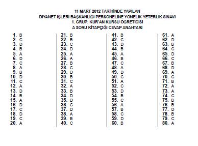 17 Mart 2013 Diyanet Yeterlilik Sınavı Cevap Anahtarı 3