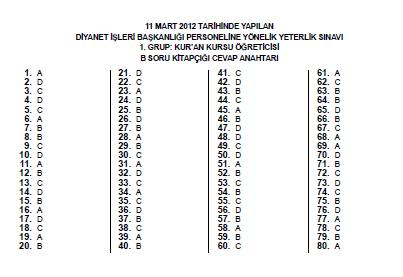 17 Mart 2013 Diyanet Yeterlilik Sınavı Cevap Anahtarı 5
