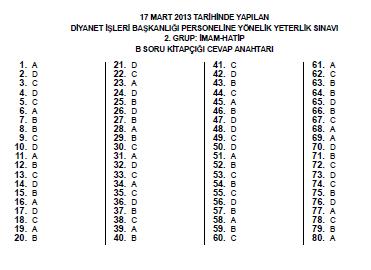 17 Mart 2013 Diyanet Yeterlilik Sınavı Cevap Anahtarı 9
