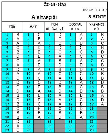 5 Mayıs 2013 Özdebir 8. Sınıf SBS-3 Cevap Anahtarı 2