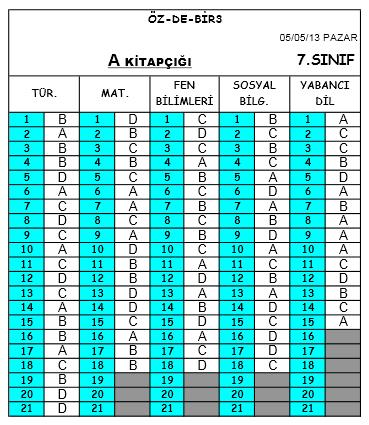 5 Mayıs 2013 Özdebir 7. Sınıf DBS-3 Cevap Anahtarı 2