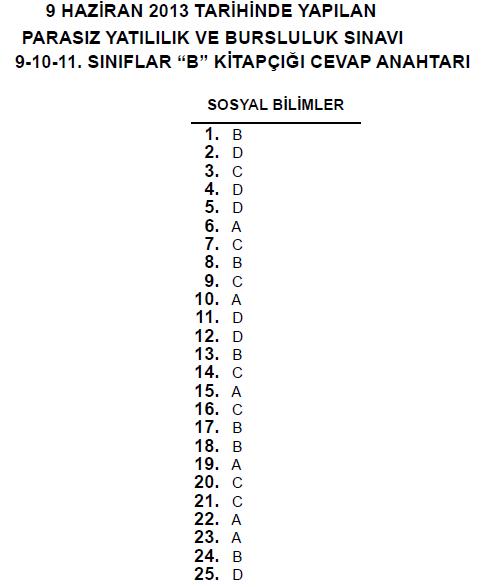 9 Haziran 2013 9. Sınıf PYBS - Bursluluk Cevap Anahtarı - MEB 11