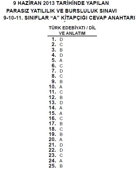 9 Haziran 2013 10. Sınıf PYBS - Bursluluk Cevap Anahtarı - MEB 2
