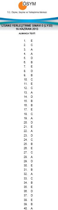 16 Haziran 2013 LYS-5 Yabancı Dil Cevap Anahtarı 2