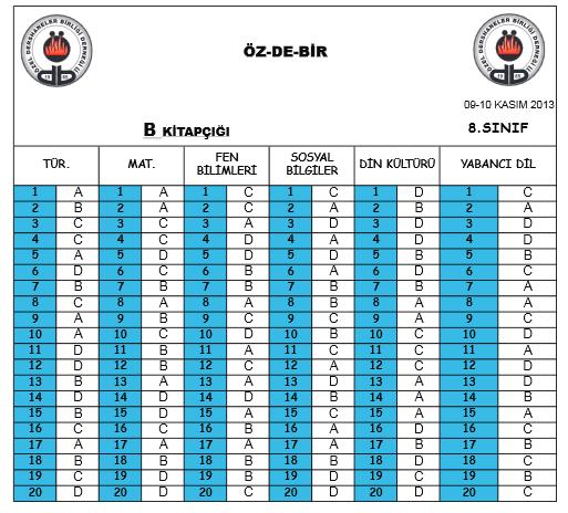 Kasım 2013 Özdebir 8. Sınıf Merkezi Sistem Yazılı Sınavı Cevap Anahtarı 2