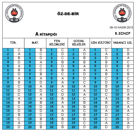 Kasım 2013 Özdebir 8. Sınıf Merkezi Sistem Yazılı Sınavı Cevap Anahtarı 4