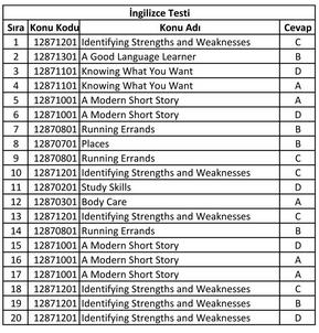 12-13 Nisan 2014 Güvender TEOG Deneme Sınavı Cevap Anahtarı 9