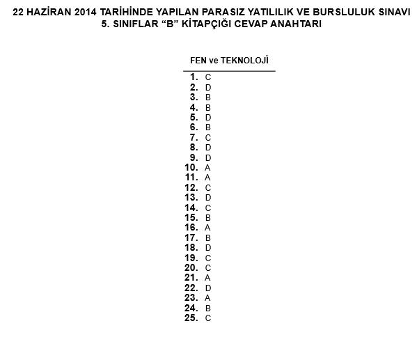 5. Sınıf PYBS - Bursluluk Cevap Anahtarı - 22 Haziran 2014 10