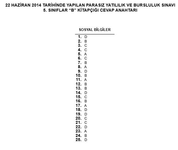 5. Sınıf PYBS - Bursluluk Cevap Anahtarı - 22 Haziran 2014 11