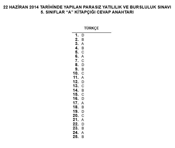 5. Sınıf PYBS - Bursluluk Cevap Anahtarı - 22 Haziran 2014 2