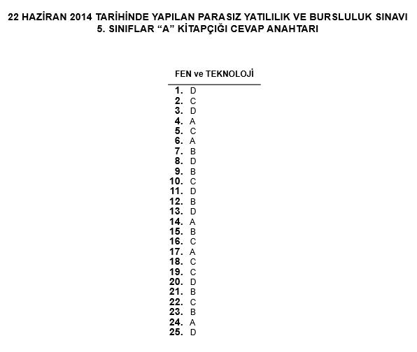 5. Sınıf PYBS - Bursluluk Cevap Anahtarı - 22 Haziran 2014 4
