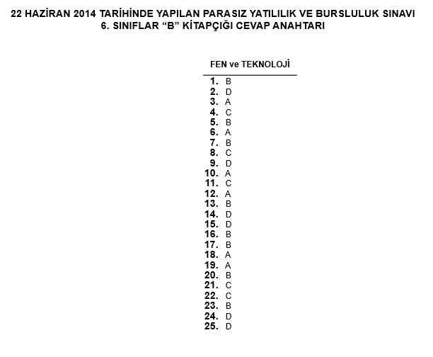 6. Sınıf PYBS - Bursluluk Cevap Anahtarı - 22 Haziran 2014 10