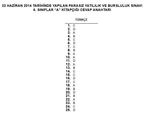 6. Sınıf PYBS - Bursluluk Cevap Anahtarı - 22 Haziran 2014 2