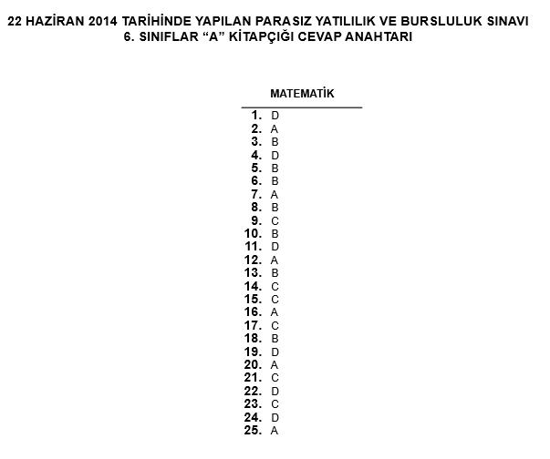 6. Sınıf PYBS - Bursluluk Cevap Anahtarı - 22 Haziran 2014 3
