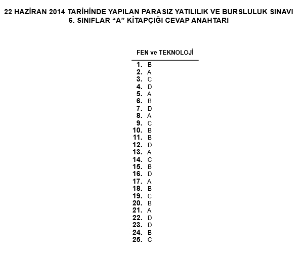 6. Sınıf PYBS - Bursluluk Cevap Anahtarı - 22 Haziran 2014 4