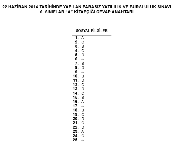 6. Sınıf PYBS - Bursluluk Cevap Anahtarı - 22 Haziran 2014 5