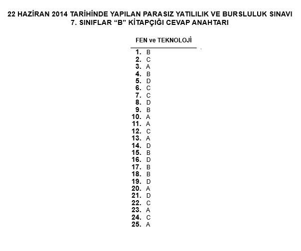 7. Sınıf PYBS - Bursluluk Cevap Anahtarı - 22 Haziran 2014 10