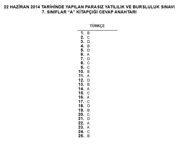 7. Sınıf PYBS - Bursluluk Cevap Anahtarı - 22 Haziran 2014 2