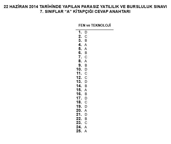 7. Sınıf PYBS - Bursluluk Cevap Anahtarı - 22 Haziran 2014 4
