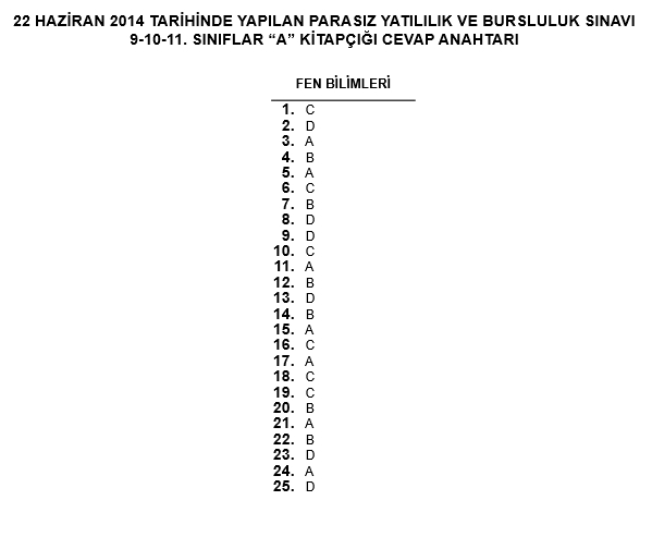 9. Sınıf PYBS - Bursluluk Cevap Anahtarı - 22 Haziran 2014 4