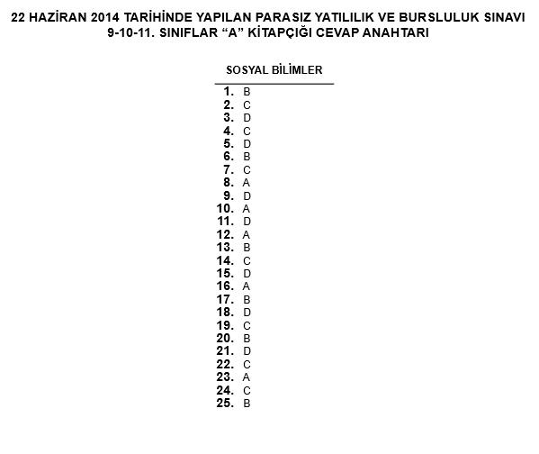 9. Sınıf PYBS - Bursluluk Cevap Anahtarı - 22 Haziran 2014 5