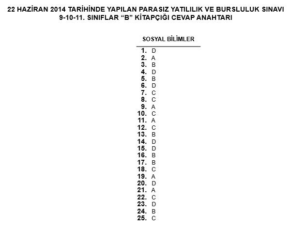 11. Sınıf PYBS - Bursluluk Cevap Anahtarı - 22 Haziran 2014 11