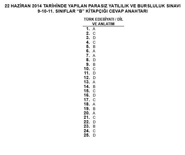 11. Sınıf PYBS - Bursluluk Cevap Anahtarı - 22 Haziran 2014 8