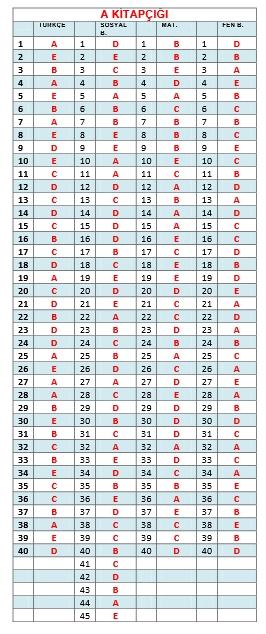 30 Kasım 2014 Özdebir YGS-1 Cevap Anahtarı 5