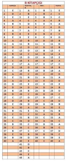 30 Kasım 2014 Özdebir YGS-1 Cevap Anahtarı 6
