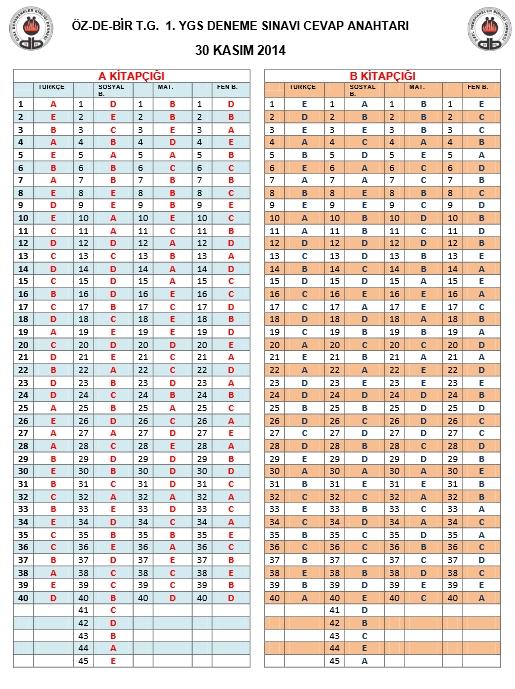30 Kasım 2014 Özdebir YGS-1 Cevap Anahtarı 7