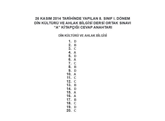 26 Kasım TEOG Soru ve Cevapları - Türkçe Matematik Din Kültürü 4