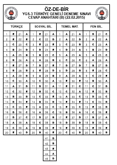 22 Şubat 2015 Özdebir YGS-3 Cevap Anahtarı 2