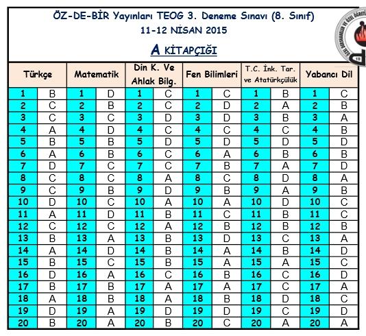 11-12 Nisan Özdebir TEOG 2. Deneme Sınavı Cevap Anahtarı 2