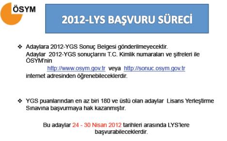 2012 LYS Başvuru Süreci 1